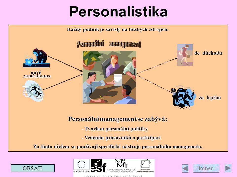 Personalistika OBSAH konec Každý podnik je závislý na lidských zdrojích. Personální management se zabývá: - Tvorbou personální politiky - Vedením prac