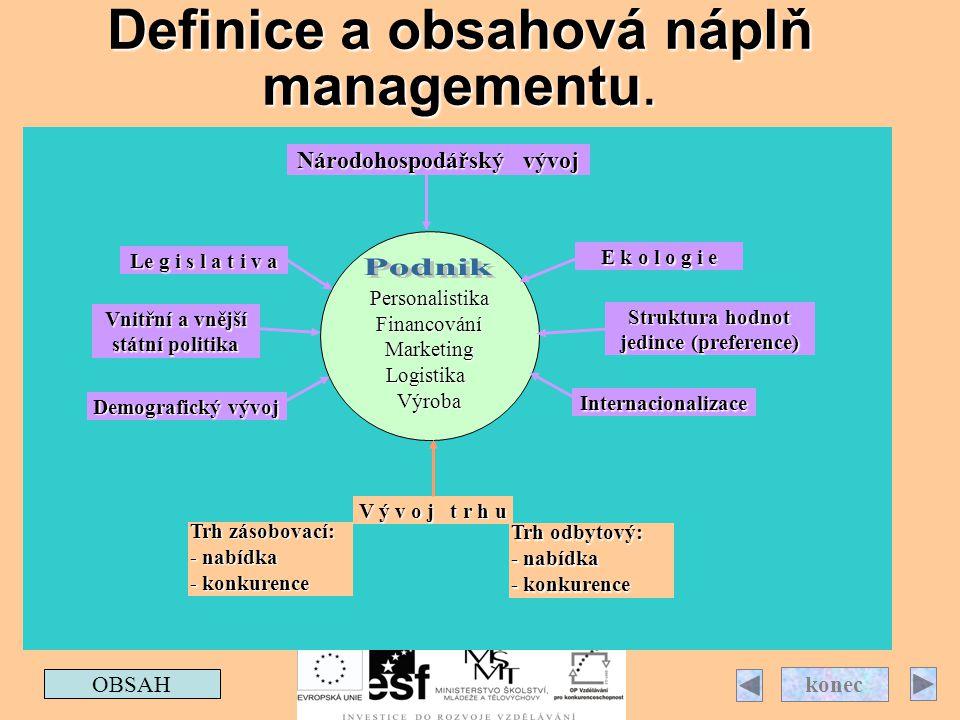 Definice a obsahová náplň managementu. OBSAH konecPersonalistikaFinancováníMarketingLogistikaVýroba E k o l o g i e Struktura hodnot jedince (preferen