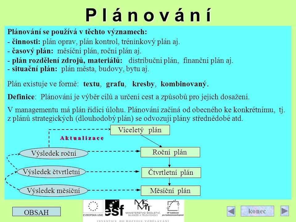 P l á n o v á n í Plánování se používá v těchto významech: - činnosti: plán oprav, plán kontrol, tréninkový plán aj. - časový plán: měsíční plán, ročn