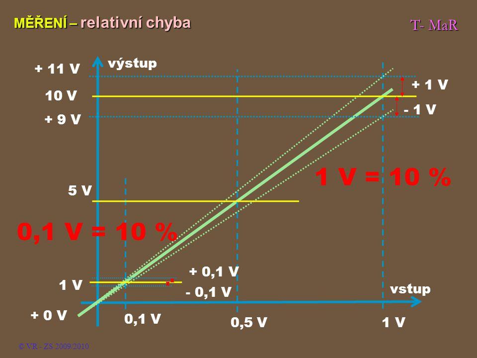 T- MaR MĚŘENÍ – relativní chyba © VR - ZS 2009/2010 0,1 V 0,5 V1 V - 1 V + 1 V 1 V = 10 % + 0 V - 0,1 V 1 V + 0,1 V 10 V + 11 V + 9 V vstup výstup 5 V