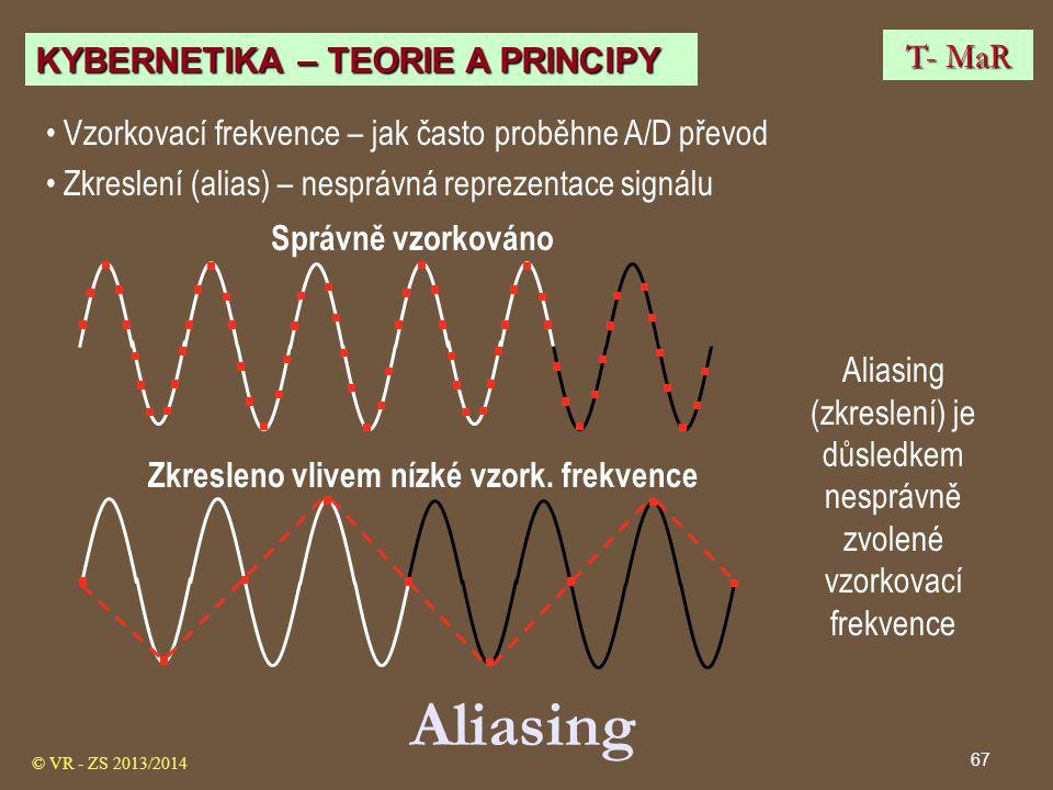 67 Aliasing (zkreslení) je důsledkem nesprávně zvolené vzorkovací frekvence Správně vzorkováno Zkresleno vlivem nízké vzork. frekvence Vzorkovací frek