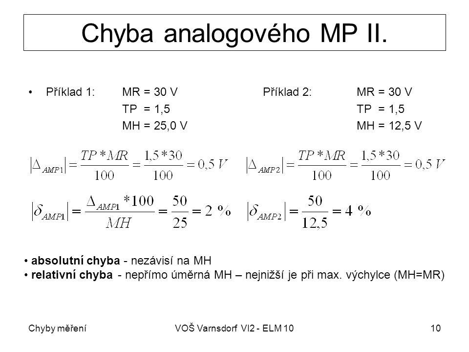 Chyby měřeníVOŠ Varnsdorf VI2 - ELM 1010 Chyba analogového MP II. Příklad 1:MR = 30 VPříklad 2:MR = 30 VTP = 1,5 MH = 25,0 VMH = 12,5 V absolutní chyb