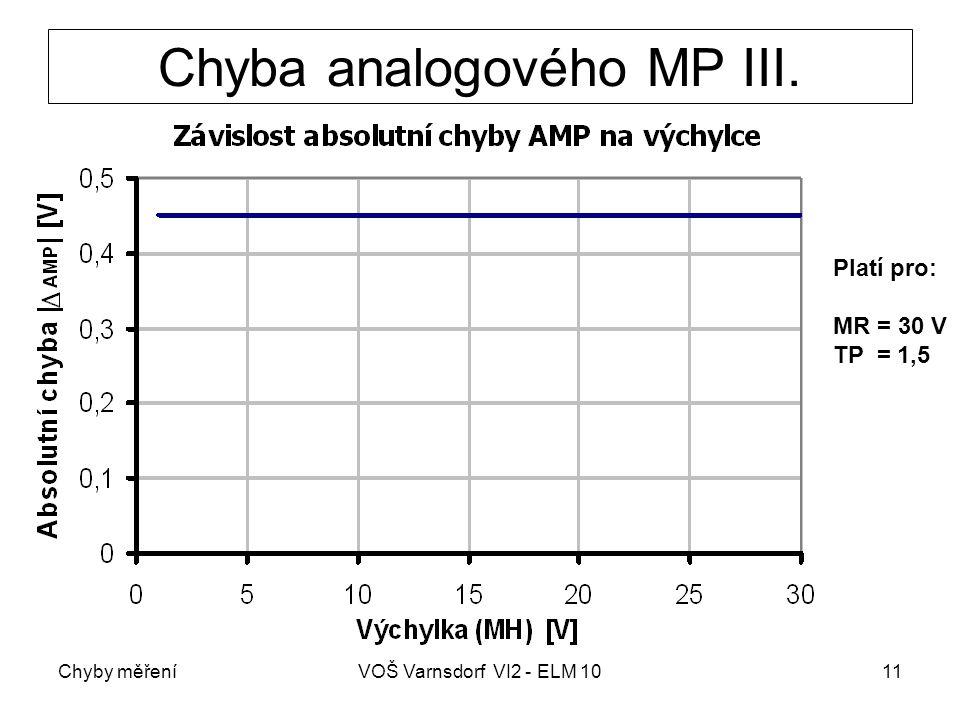 Chyby měřeníVOŠ Varnsdorf VI2 - ELM 1011 Chyba analogového MP III. Platí pro: MR = 30 V TP = 1,5