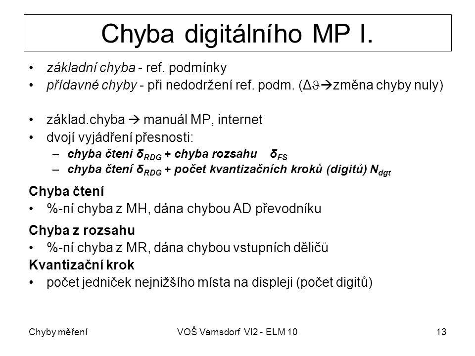 Chyby měřeníVOŠ Varnsdorf VI2 - ELM 1013 Chyba digitálního MP I. základní chyba - ref. podmínky přídavné chyby - při nedodržení ref. podm. (Δ  změna