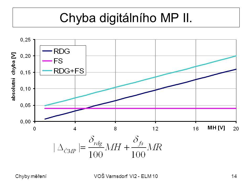Chyby měřeníVOŠ Varnsdorf VI2 - ELM 1014 Chyba digitálního MP II.