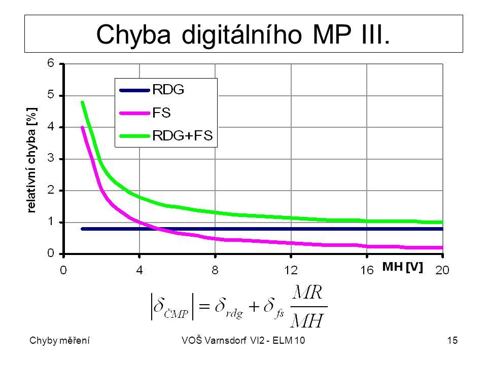 Chyby měřeníVOŠ Varnsdorf VI2 - ELM 1015 Chyba digitálního MP III.