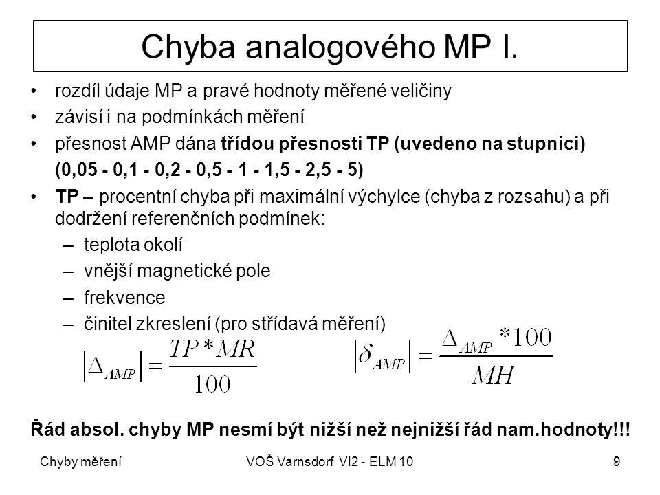 Chyby měřeníVOŠ Varnsdorf VI2 - ELM 109 Chyba analogového MP I. rozdíl údaje MP a pravé hodnoty měřené veličiny závisí i na podmínkách měření přesnost