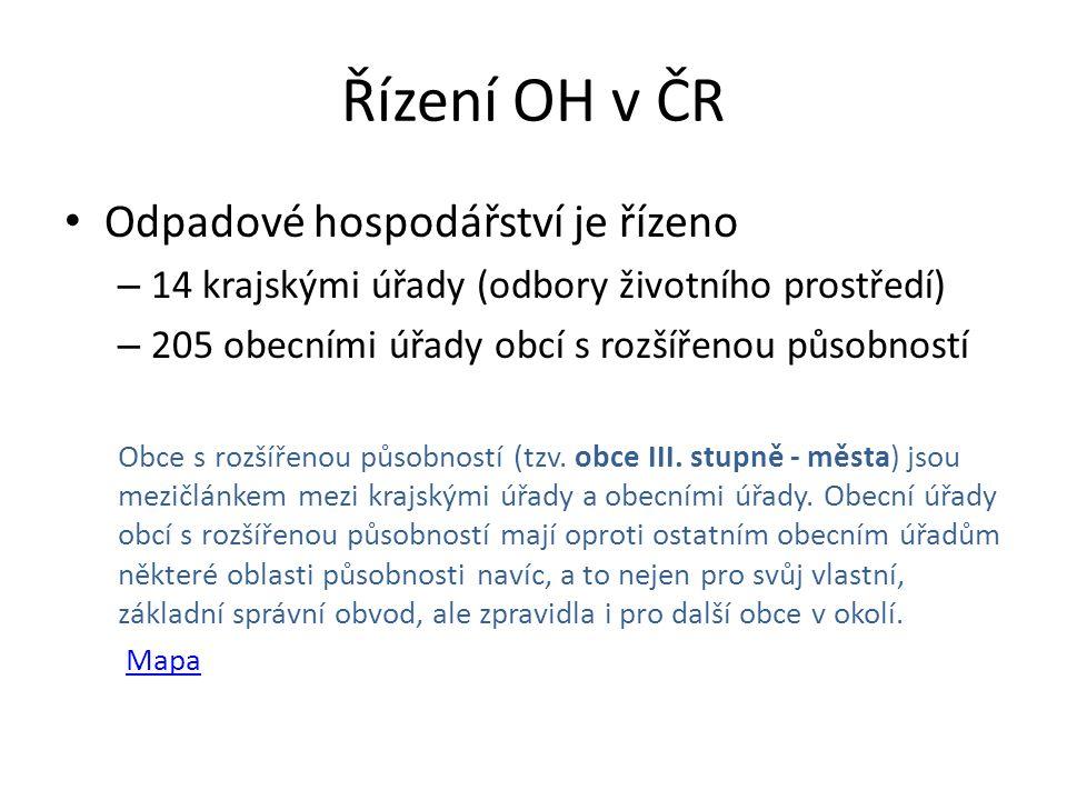 Řízení OH v ČR Odpadové hospodářství je řízeno – 14 krajskými úřady (odbory životního prostředí) – 205 obecními úřady obcí s rozšířenou působností Obce s rozšířenou působností (tzv.