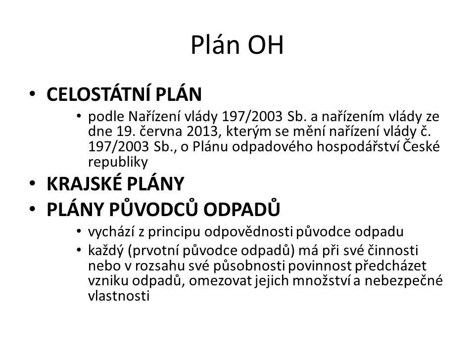Plán OH CELOSTÁTNÍ PLÁN podle Nařízení vlády 197/2003 Sb.