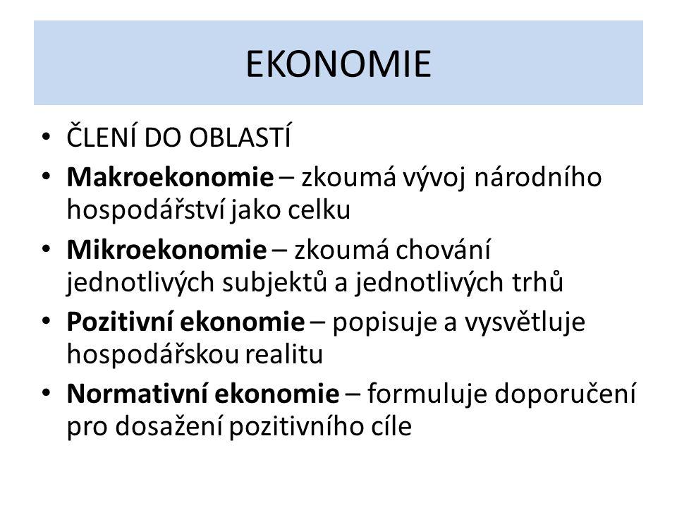 EKONOMIE ČLENÍ DO OBLASTÍ Makroekonomie – zkoumá vývoj národního hospodářství jako celku Mikroekonomie – zkoumá chování jednotlivých subjektů a jednotlivých trhů Pozitivní ekonomie – popisuje a vysvětluje hospodářskou realitu Normativní ekonomie – formuluje doporučení pro dosažení pozitivního cíle