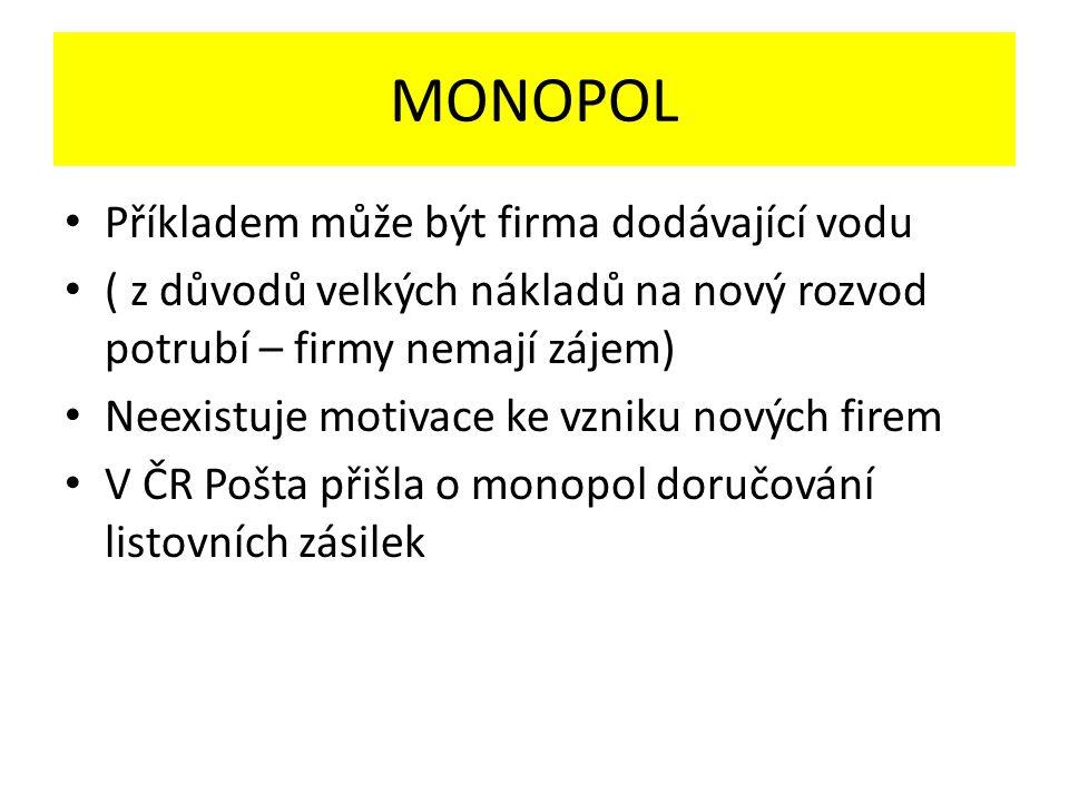 MONOPOL Příkladem může být firma dodávající vodu ( z důvodů velkých nákladů na nový rozvod potrubí – firmy nemají zájem) Neexistuje motivace ke vzniku nových firem V ČR Pošta přišla o monopol doručování listovních zásilek