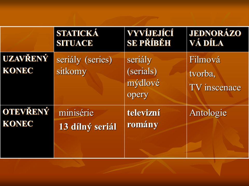 STATICKÁ SITUACE VYVÍJEJÍCÍ SE PŘÍBĚH JEDNORÁZO VÁ DÍLA UZAVŘENÝKONEC seriály (series) sitkomy seriály (serials) mýdlové opery Filmovátvorba, TV insce