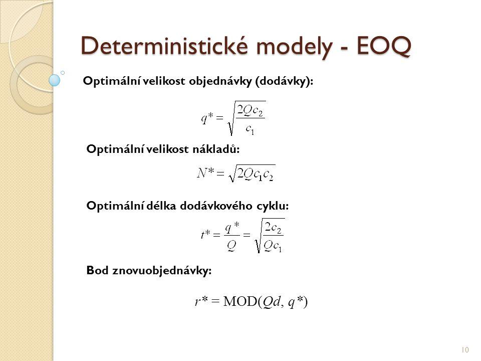 Deterministické modely - EOQ 10 Optimální velikost objednávky (dodávky): Optimální velikost nákladů: Optimální délka dodávkového cyklu: Bod znovuobjed