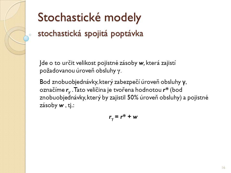 Stochastické modely stochastická spojitá poptávka 16 Jde o to určit velikost pojistné zásoby w, která zajistí požadovanou úroveň obsluhy γ. Bod znobuo