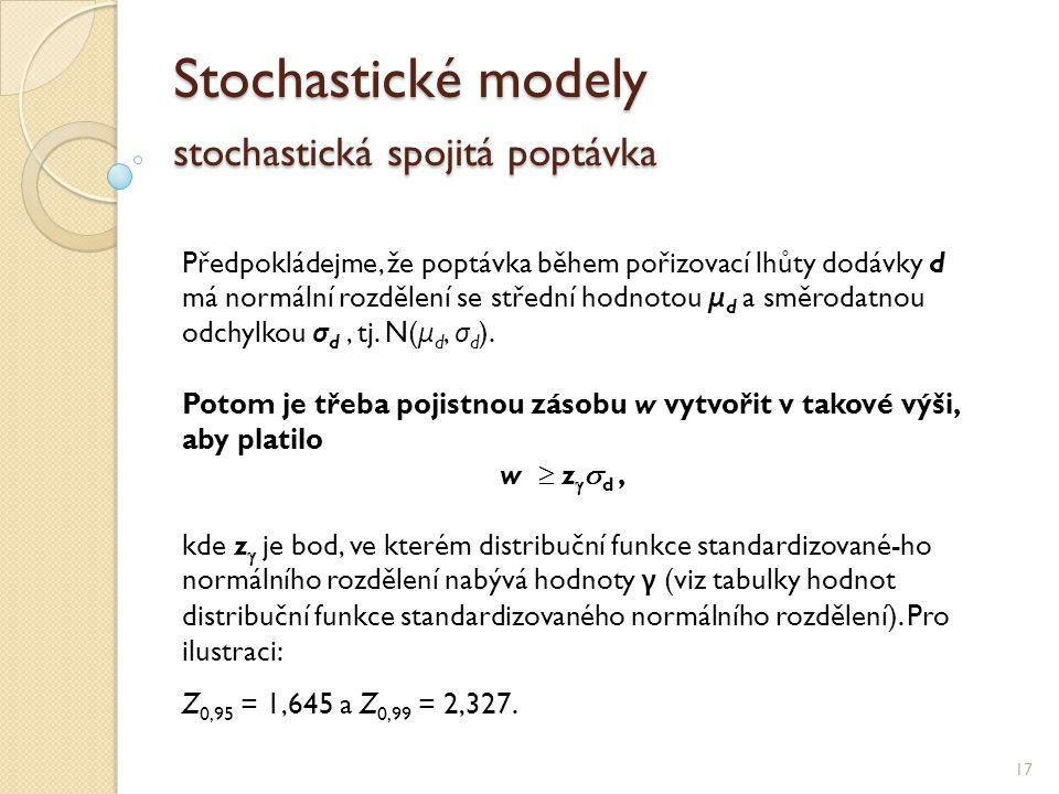 Stochastické modely stochastická spojitá poptávka 17 Předpokládejme, že poptávka během pořizovací lhůty dodávky d má normální rozdělení se střední hod