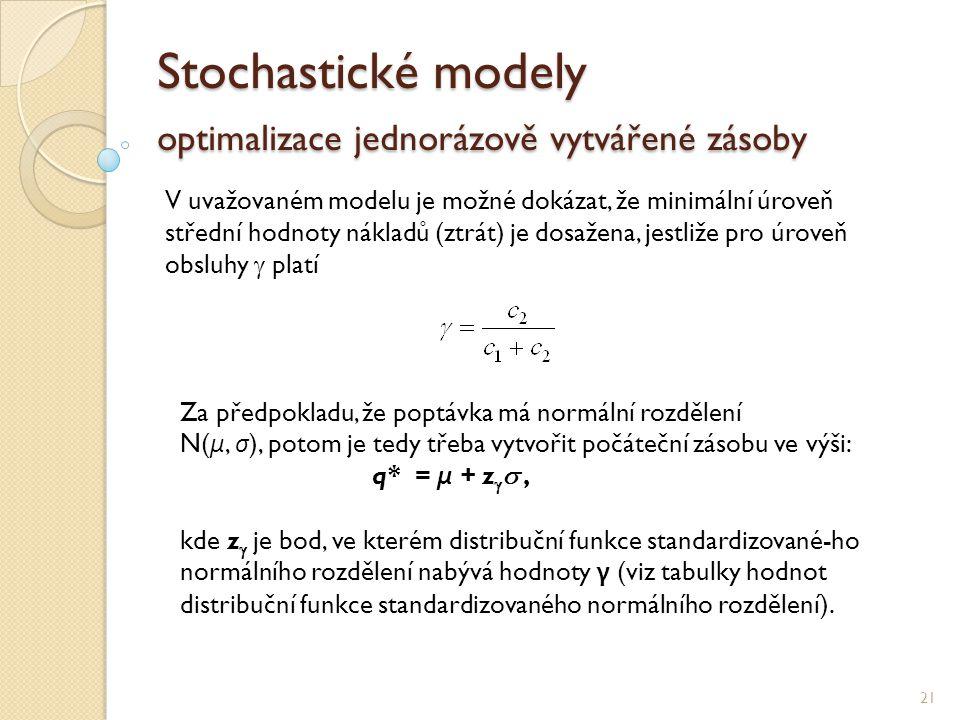 Stochastické modely optimalizace jednorázově vytvářené zásoby 21 V uvažovaném modelu je možné dokázat, že minimální úroveň střední hodnoty nákladů (zt