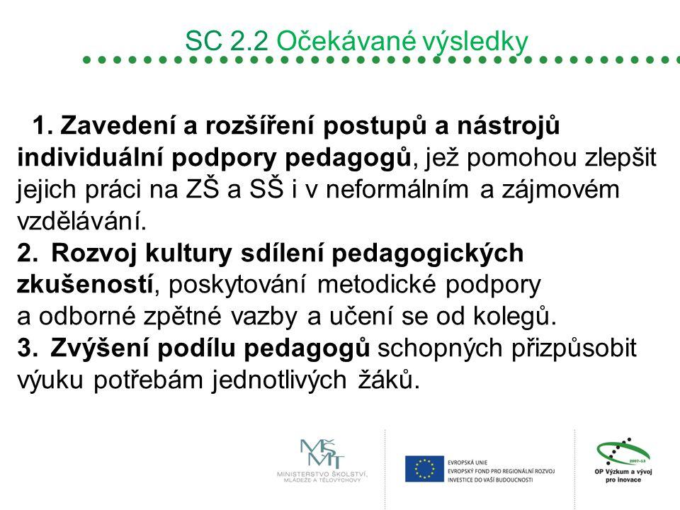 SC 2.2 Očekávané výsledky 1. Zavedení a rozšíření postupů a nástrojů individuální podpory pedagogů, jež pomohou zlepšit jejich práci na ZŠ a SŠ i v ne