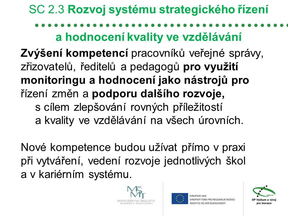 SC 2.3 Rozvoj systému strategického řízení a hodnocení kvality ve vzdělávání Zvýšení kompetencí pracovníků veřejné správy, zřizovatelů, ředitelů a ped