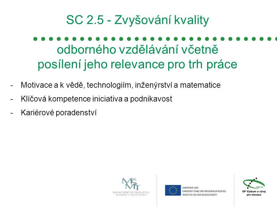 SC 2.5 - Zvyšování kvality odborného vzdělávání včetně posílení jeho relevance pro trh práce -Motivace a k vědě, technologiím, inženýrství a matematic