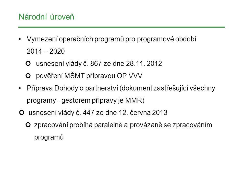 Národní úroveň Vymezení operačních programů pro programové období 2014 – 2020 usnesení vlády č. 867 ze dne 28.11. 2012 pověření MŠMT přípravou OP VVV