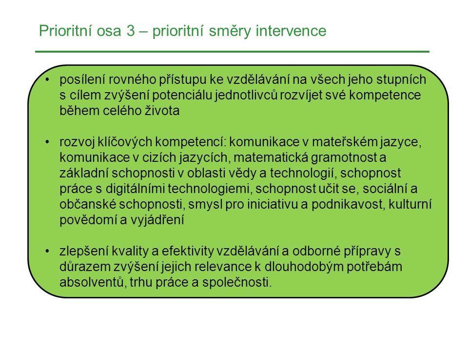 Prioritní osa 3 – prioritní směry intervence posílení rovného přístupu ke vzdělávání na všech jeho stupních s cílem zvýšení potenciálu jednotlivců roz