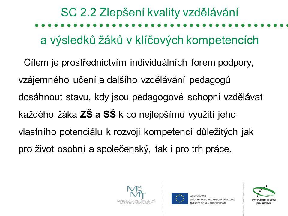 SC 2.2 Zlepšení kvality vzdělávání a výsledků žáků v klíčových kompetencích Cílem je prostřednictvím individuálních forem podpory, vzájemného učení a