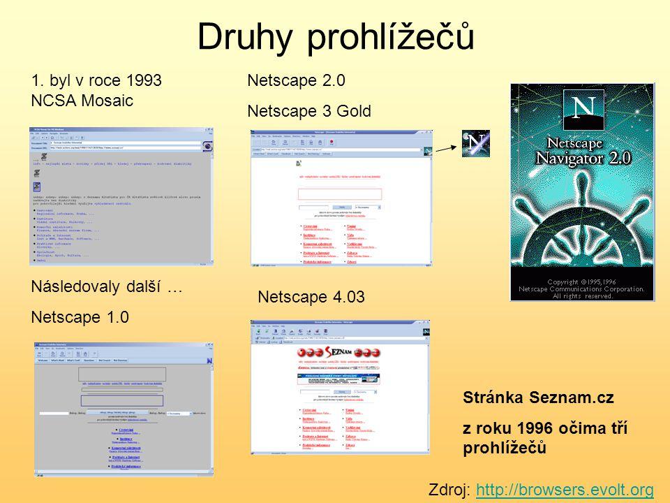 Druhy prohlížečů 1.