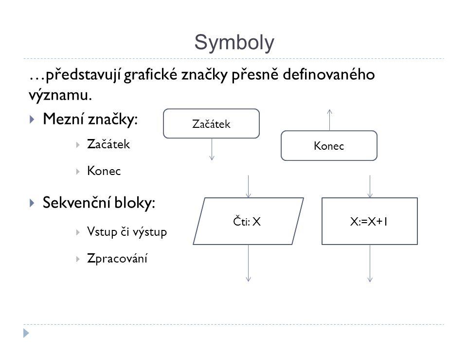 Symboly …představují grafické značky přesně definovaného významu.  Mezní značky:  Začátek  Konec  Sekvenční bloky:  Vstup či výstup  Zpracování