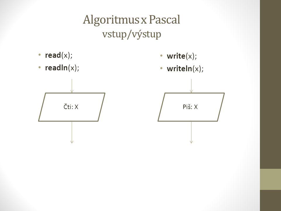 Algoritmus x Pascal běh programu if podmínka then příkaz1 else příkaz2; case X of 1: příkaz1; 2: příkaz2; 3: příkaz3 else příkaz4; end; Podmí nka příkaz1příkaz2 + - X příkaz 1 příkaz 2 příkaz 3 příkaz 4