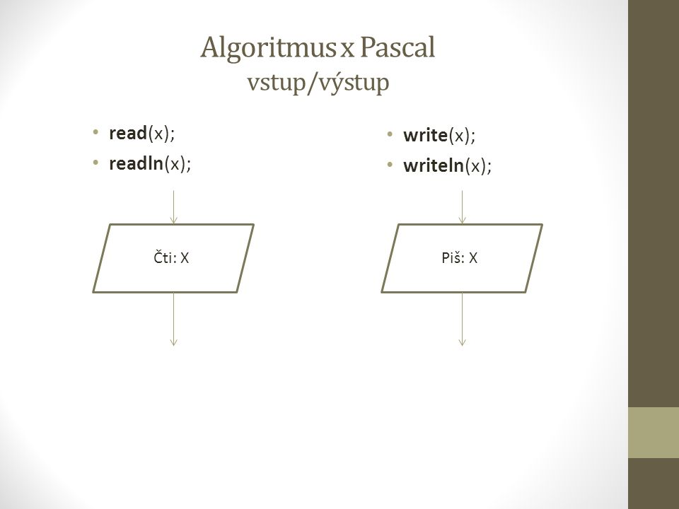 Algoritmus x Pascal vstup/výstup read(x); readln(x); Čti: X:Piš: X: write(x); writeln(x);