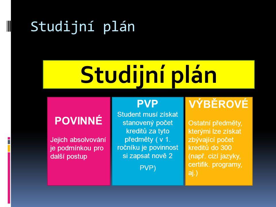Studijní plán POVINNÉ Jejich absolvování je podmínkou pro další postup PVP Student musí získat stanovený počet kreditů za tyto předměty ( v 1.
