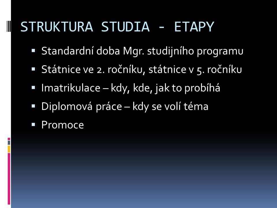 STRUKTURA STUDIA - ETAPY  Standardní doba Mgr. studijního programu  Státnice ve 2.
