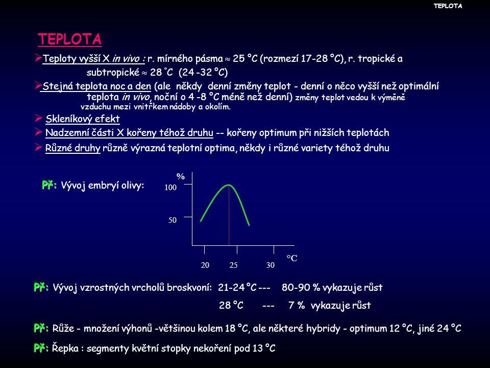 TEPLOTA  Teploty vyšší X in vivo : r. mírného pásma  25 °C (rozmezí 17-28 °C), r. tropické a subtropické  28 ° C (24 -32 °C)  Stejná teplota noc a