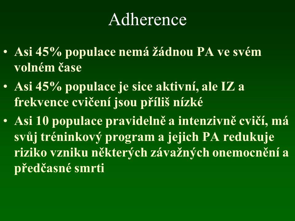 Intenzita zatížení (IZ) Nejdůležitější část programu PA. Chyby v preskripci IZ rozhodují o účinnosti a bezpečnosti programu! Špatná preskripce IZ sniž