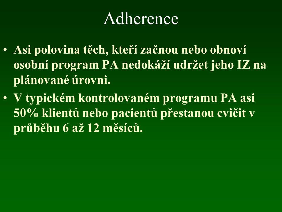 Adherence Asi 45% populace nemá žádnou PA ve svém volném čase Asi 45% populace je sice aktivní, ale IZ a frekvence cvičení jsou příliš nízké Asi 10 populace pravidelně a intenzivně cvičí, má svůj tréninkový program a jejich PA redukuje riziko vzniku některých závažných onemocnění a předčasné smrti