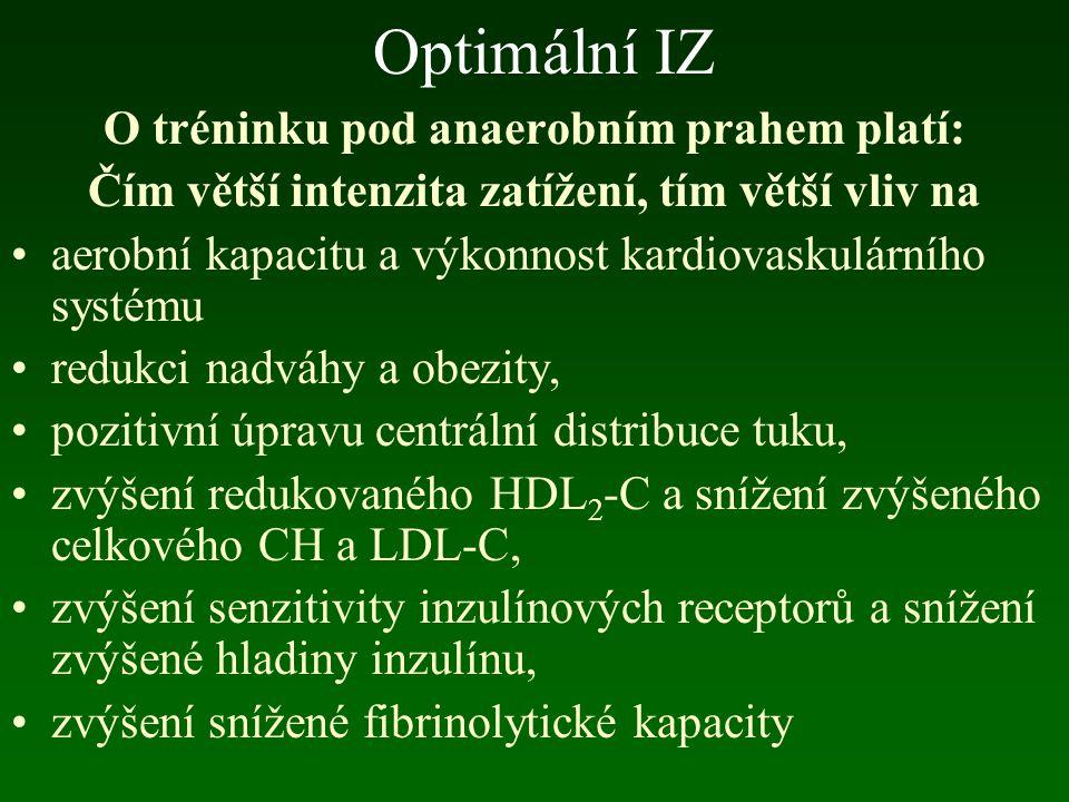 Optimální IZ Trénink o IZ nad hranicí anaerobního prahu využívá jako energetického substrátu výhradně sacharidy, prakticky neovlivňuje senzitivitu inz