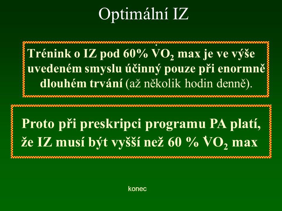 Optimální IZ O tréninku pod anaerobním prahem platí: Čím větší intenzita zatížení, tím větší vliv na aerobní kapacitu a výkonnost kardiovaskulárního s