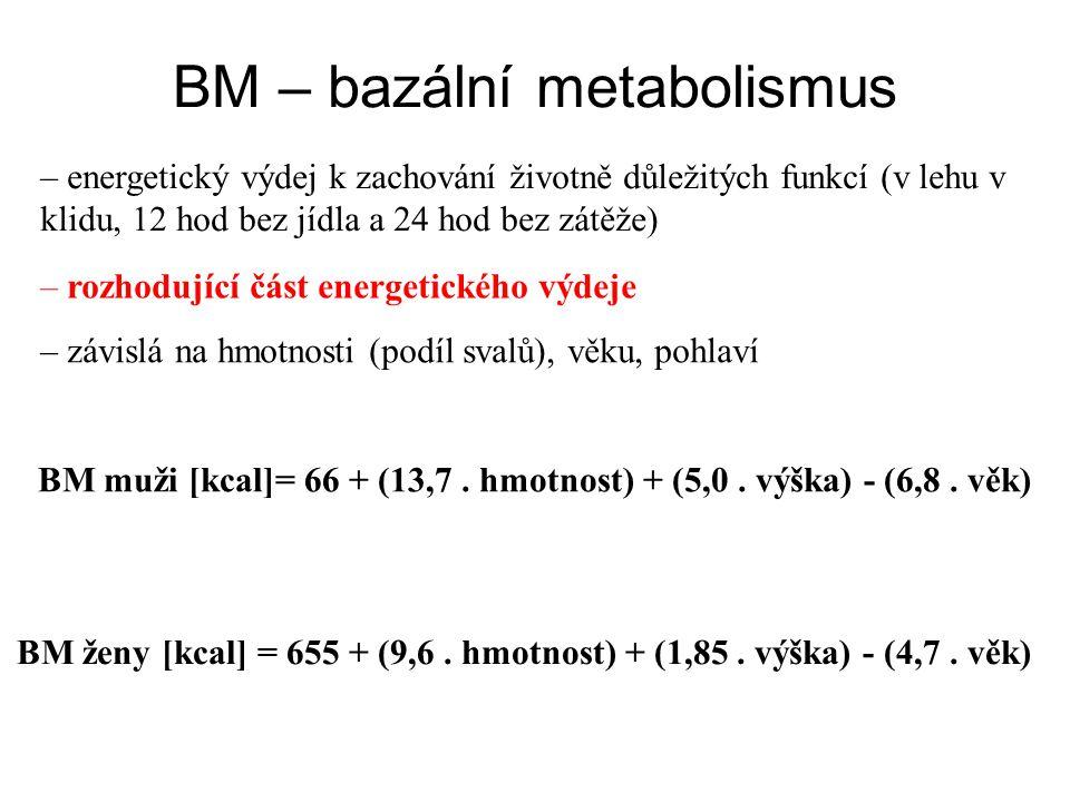 BM – bazální metabolismus – energetický výdej k zachování životně důležitých funkcí (v lehu v klidu, 12 hod bez jídla a 24 hod bez zátěže) – rozhodující část energetického výdeje – závislá na hmotnosti (podíl svalů), věku, pohlaví BM muži [kcal]= 66 + (13,7.