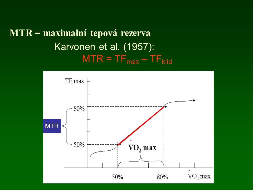 MTR = maximalní tepová rezerva Karvonen et al. (1957): MTR = TF max – TF klid 200 70 TF max TF klid MTR = 130 tepů/min 70 % MTR = 130 × 0,7 = 91 91 +