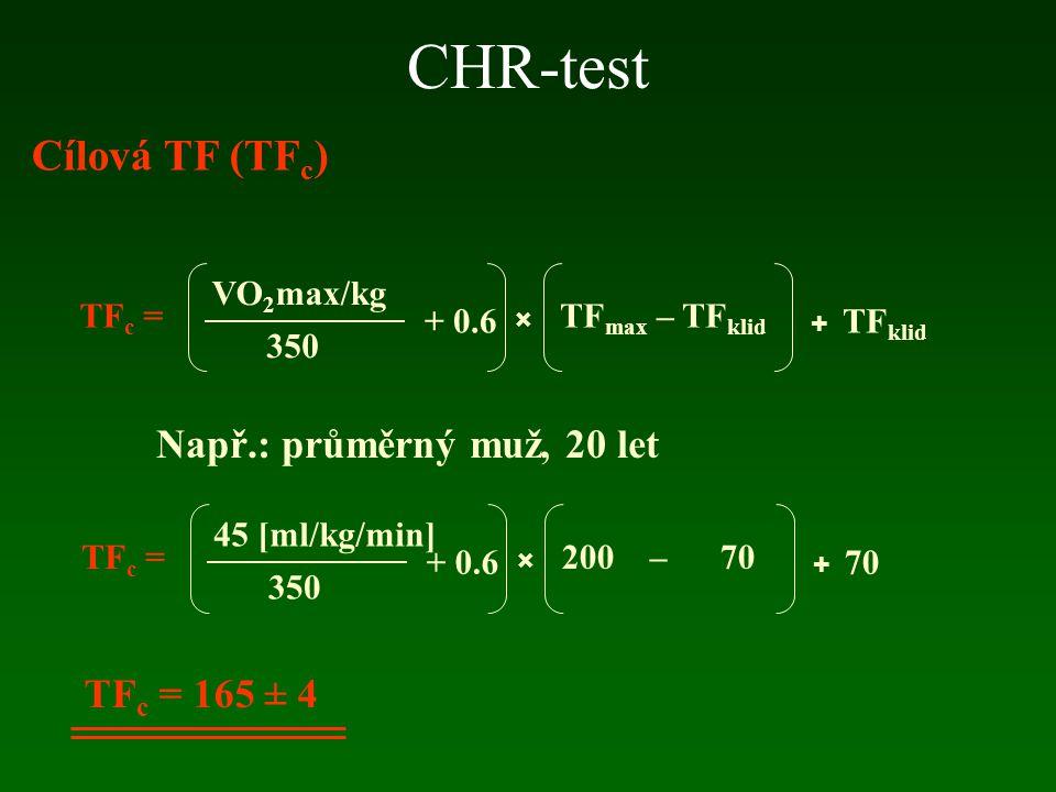 CHR-test % VO 2 max = % MTR 70 % VO 2 max = 70 % MTR Například: MTR = maximalní tepová rezerva Karvonen et al. (1957): MTR = TF max – TF klid