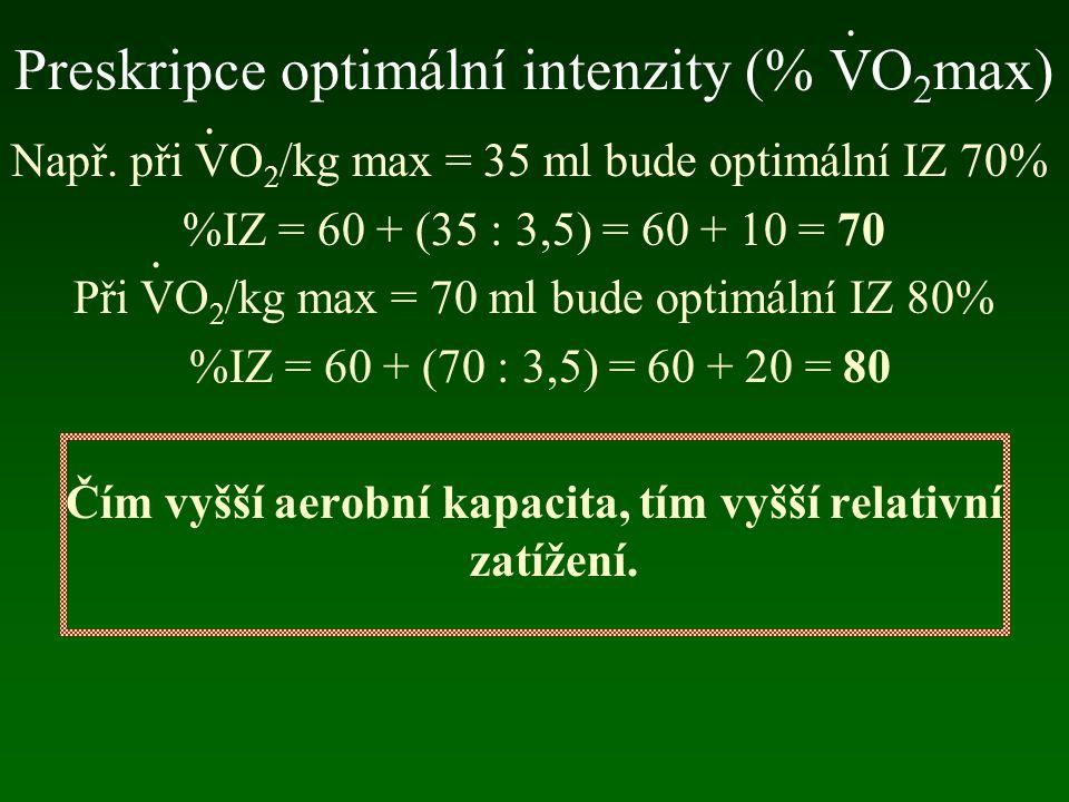 Maximální tepová rezerva (MTR) Maximální rozsah srdeční frekvence TF max - TFk Odhad TF max: 220 - věk (roky)  Např.