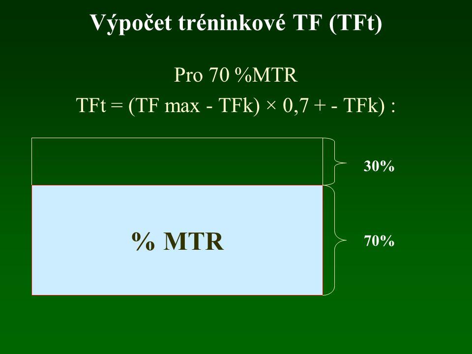 Výpočet tréninkové TF (TFt) Pro 70 %MTR TFt = (TF max - TFk) × 0,7 + - TFk) : MTR TF max TFk % MTR TFt