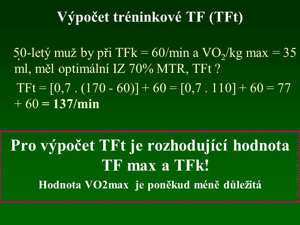 Výpočet tréninkové TF (TFt) Pro 70 %MTR TFt = (TF max - TFk) × 0,7 + - TFk) : MTR % MTR 70% 30%