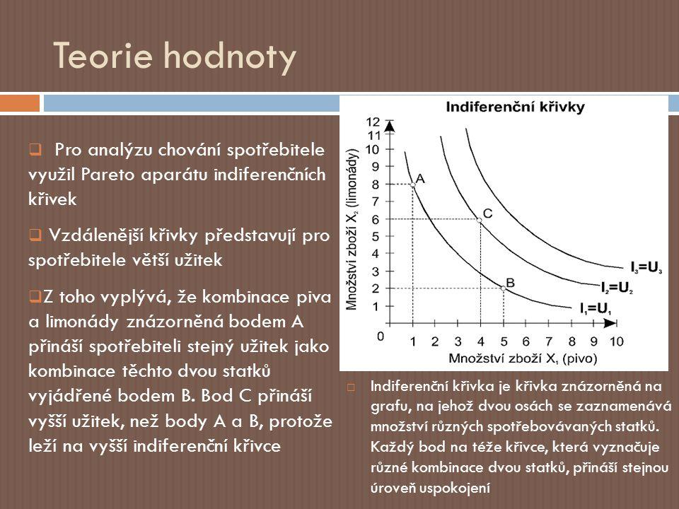 Teorie hodnoty  Indiferenční křivka je křivka znázorněná na grafu, na jehož dvou osách se zaznamenává množství různých spotřebovávaných statků.