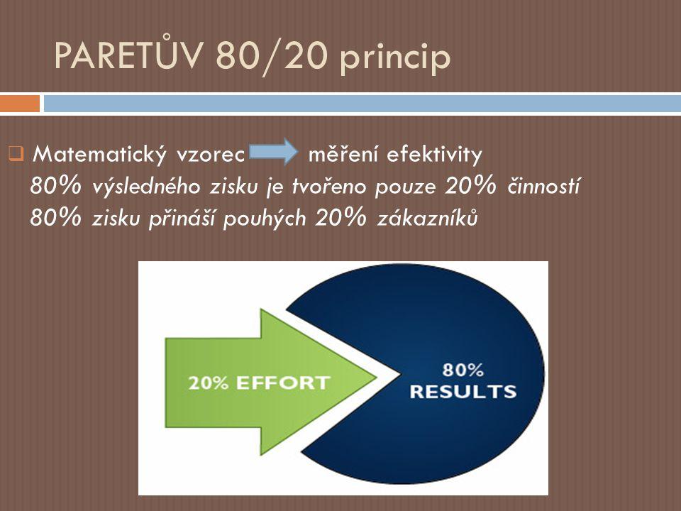 PARETŮV 80/20 princip  Matematický vzorec měření efektivity 80% výsledného zisku je tvořeno pouze 20% činností 80% zisku přináší pouhých 20% zákazníků