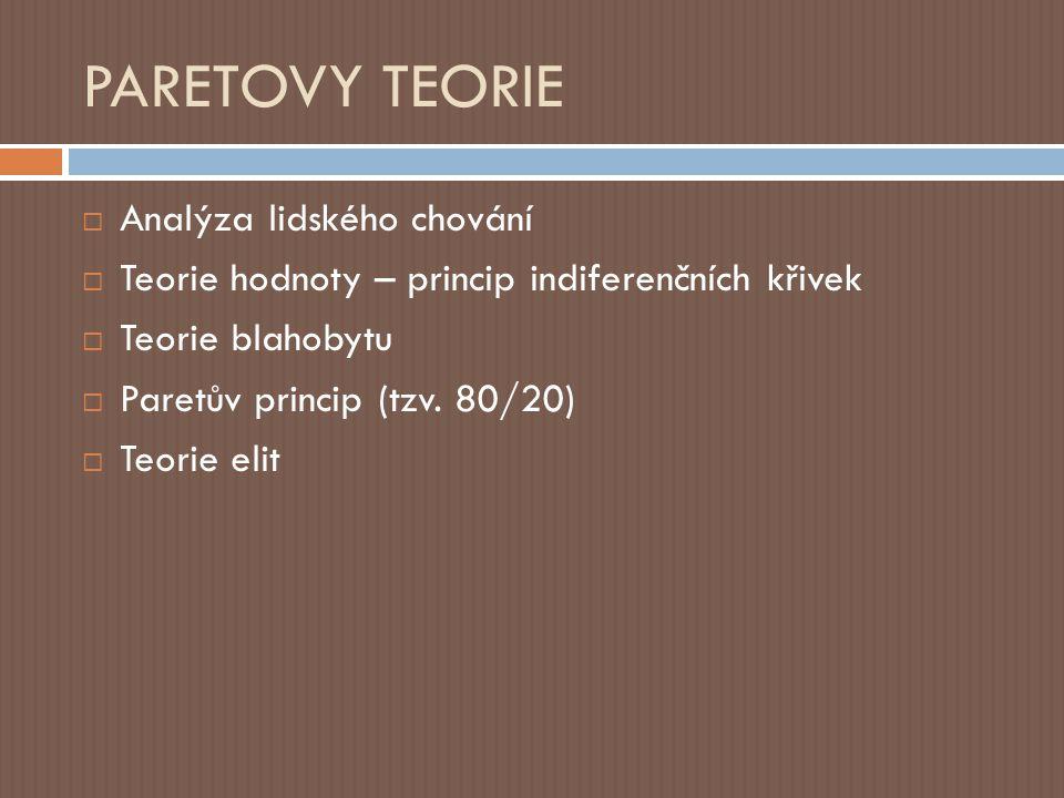 PARETOVY TEORIE  Analýza lidského chování  Teorie hodnoty – princip indiferenčních křivek  Teorie blahobytu  Paretův princip (tzv.