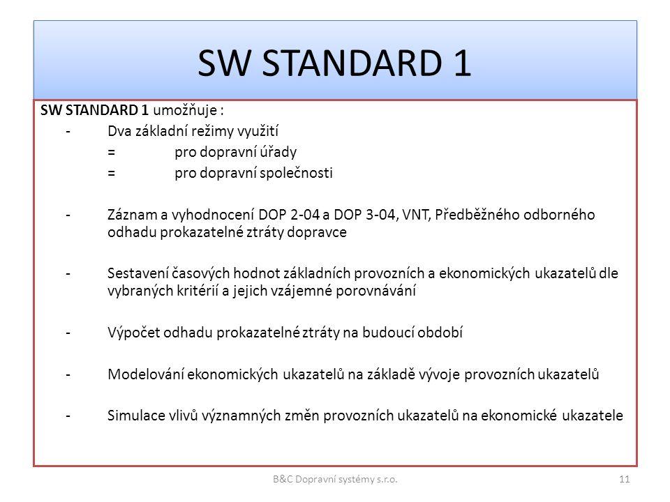 B&C Dopravní systémy s.r.o.11 SW STANDARD 1 SW STANDARD 1 umožňuje : -Dva základní režimy využití =pro dopravní úřady =pro dopravní společnosti -Záznam a vyhodnocení DOP 2-04 a DOP 3-04, VNT, Předběžného odborného odhadu prokazatelné ztráty dopravce -Sestavení časových hodnot základních provozních a ekonomických ukazatelů dle vybraných kritérií a jejich vzájemné porovnávání -Výpočet odhadu prokazatelné ztráty na budoucí období -Modelování ekonomických ukazatelů na základě vývoje provozních ukazatelů - Simulace vlivů významných změn provozních ukazatelů na ekonomické ukazatele