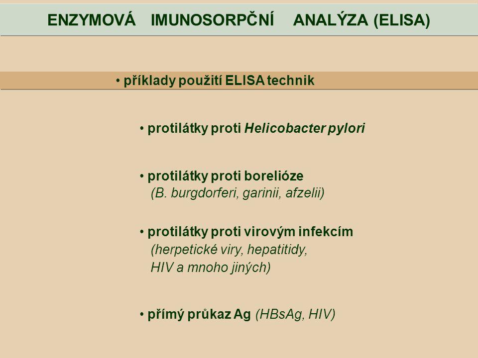 příklady použití ELISA technik protilátky proti Helicobacter pylori protilátky proti borelióze (B. burgdorferi, garinii, afzelii) protilátky proti vir