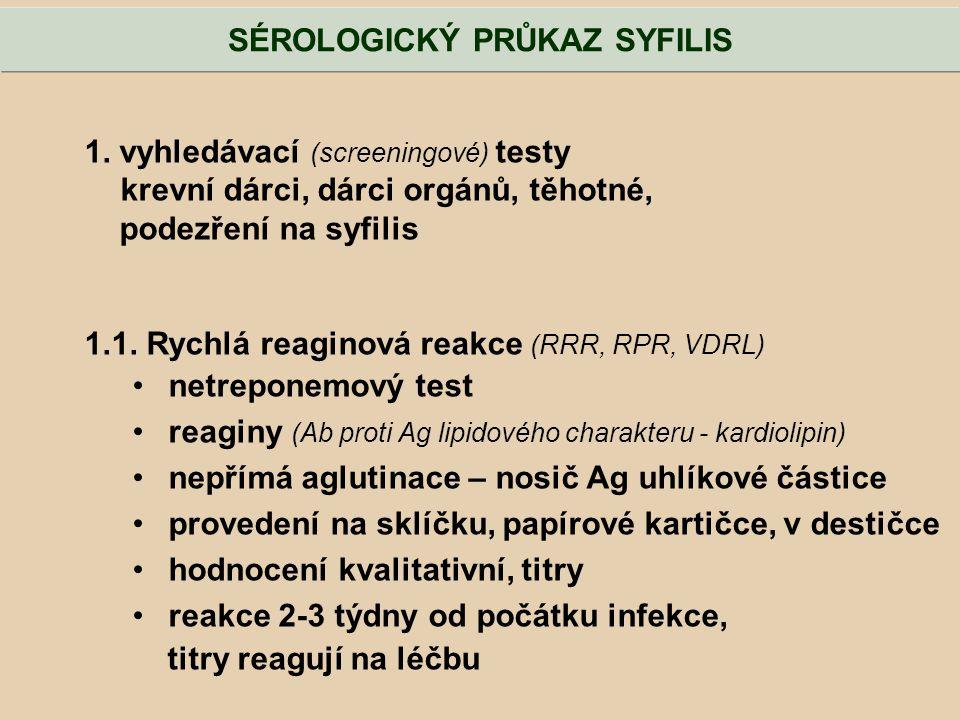 1. vyhledávací (screeningové) testy krevní dárci, dárci orgánů, těhotné, podezření na syfilis 1.1. Rychlá reaginová reakce (RRR, RPR, VDRL) netreponem