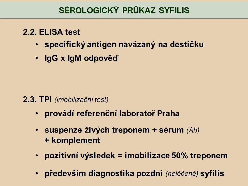 2.2. ELISA test specifický antigen navázaný na destičku IgG x IgM odpověď 2.3. TPI (imobilizační test) provádí referenční laboratoř Praha suspenze živ